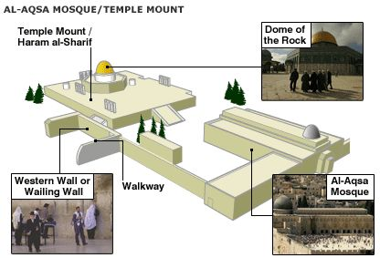 42540859_temple_mount416.jpg